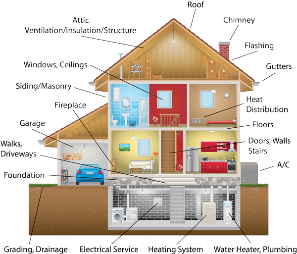 Integrity Home Inspections